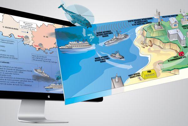 Exercice secours maritime. Portfolio de Bruno Lemaistre, graphiste freelance à Paris